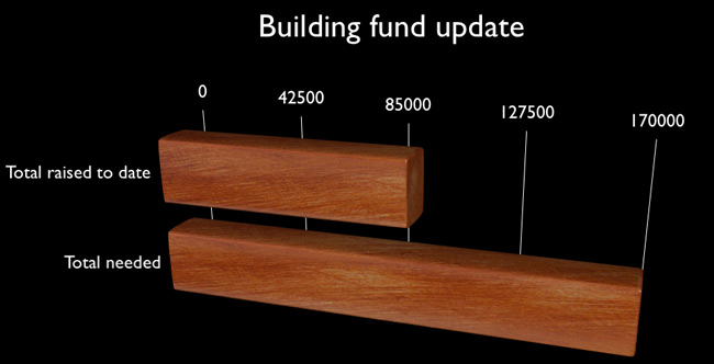Building-fund-update