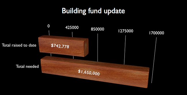 building-fund-update-10-3-12
