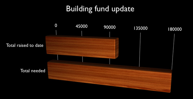 building-fund-update-2-7-12