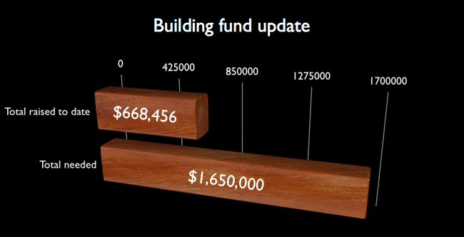 building-fund-update-7-25-12